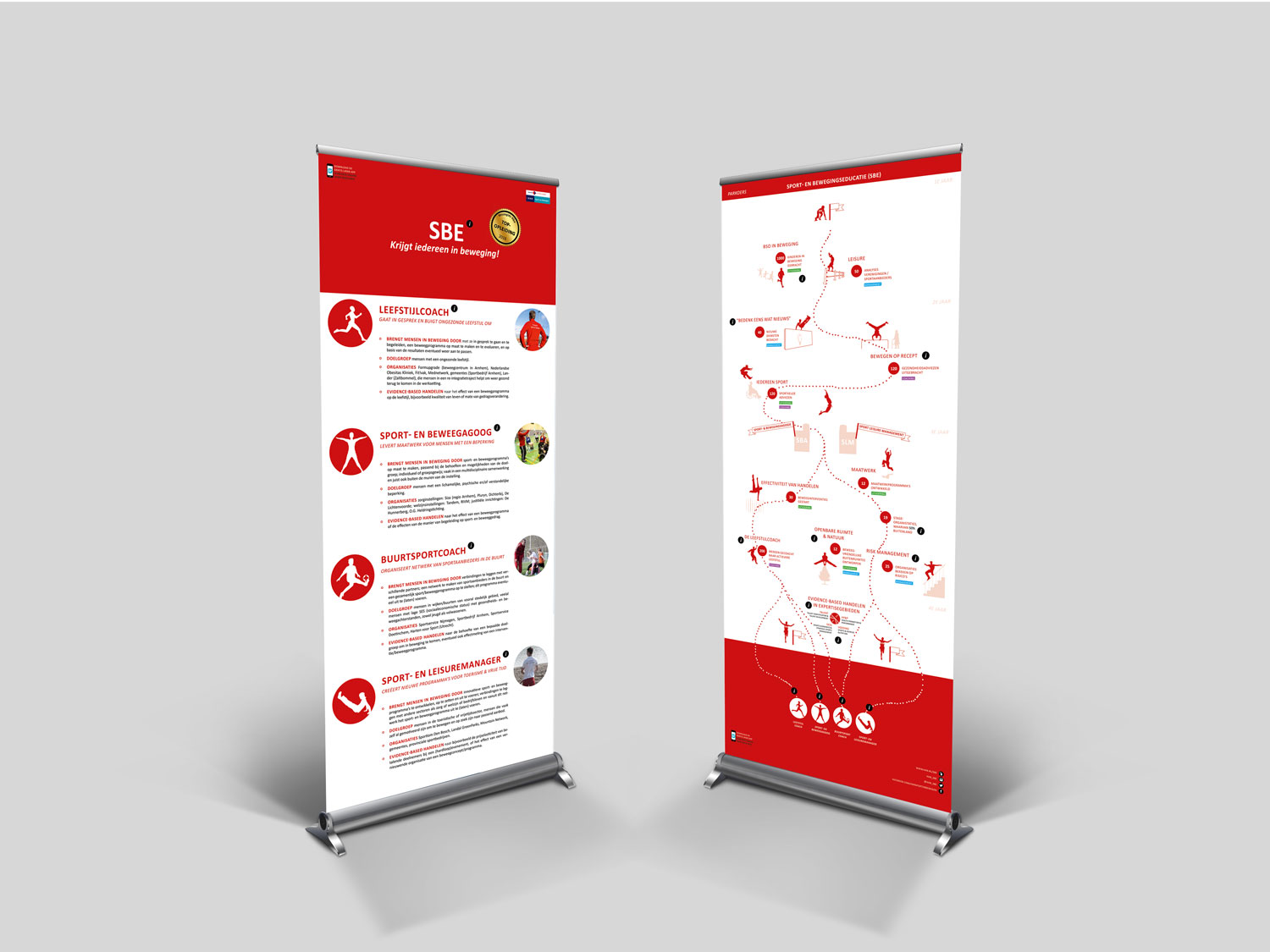 SBE infographic 2015 banner
